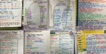 Fun Anchor Charts + Posters / Need ideas for posters and anchor charts to help with learning in the classroom?  This is a collection of posters and anchor charts for teachers to use in their classrooms.  Use in all subjects such as reading, math, writing, grammar, science, and social studies.