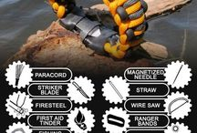 Gadgets for life and survival