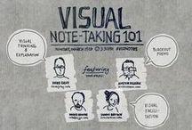 Visual thinking - video and presentation