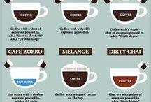 Usefull infografics