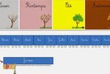 Poutre du temps Montessori / Le calendrier Montessori se nome la poutre du temps, me concernant j'en fabrique une réutilisable, voici les détailles!