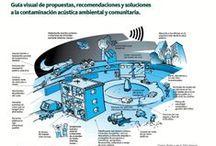 """Informe """"Ruido y Salud en Barcelona"""" / El documento, elaborado por el Observatorio Ruido y Salud DKV-GAES con la colaboración de ECODES (Fundación Ecología y Desarrollo), es una completa recopilación de datos disponibles sobre cuál es el grado de exposición a la contaminación acústica y cómo afecta a la salud de las personas. Además, recoge la situación concreta de Barcelona.  Descarga el informe completo en http://sg.dkv.es/1hdxMhn"""