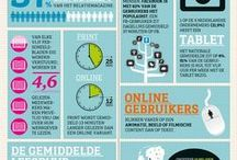 Digitale marketing / Social media tips en tricks