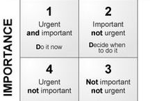 Time management en organisatie / Je tijd zo effectief mogelijk indelen en het organiseren van je spullen.