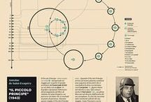 Inforgraphic , Diagram , / by Ayako Moritomo