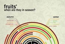INFOGRAPHICS / Health Facts