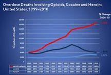 Combatting Drug Addiction