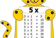 "Mi portafolio digital mLearning y RA"" Maria Luisa Mas / Aprendizaje de las tablas de multiplicar"