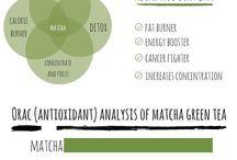 Matcha Tea Health Benefits / The many health benefits of organic matcha tea.