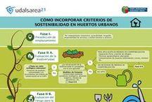 Sostenibilidad Local / Agenda Local 21, Sostenibilidad Local, Medio Ambiente urbano, Ciudades Sostenibles, Medio Ambiente rural, Pueblos sostenibles, Movilidad Sostenible, Rehabilitación Sostenible, Gestión de Residuos, Cambio Climático, Eficiencia Energética