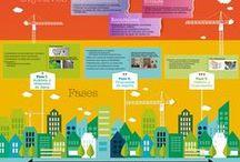 Construcción sostenible / Construcción sostenible, rehabilitación sostenible, eficiencia energética en edificios