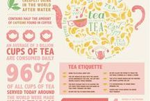 All about Tea! / Lots of good information about tea... health benefits, how to make the perfect cup, and more!