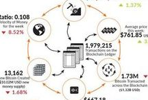Blockchain & Bitcoin / Blockchain tehnology and bitcoin operations. http://PRCR.org - bitcoin stock: BUY, SELL, change Bitcoins. Bitcoin Faucet.