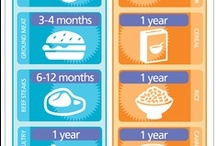 Prepper Food / Choosing and storing prepper foods.