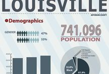 Live Louisville KY / All things Louisville. Learn more about the Possibility City. #Love #Louisville