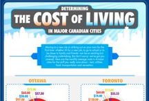 Infographics / Infographics relevant to renting an apartment
