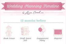 WEDDING PLANNIG