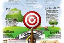 Goal setting / #goals #goal setting #goalsetting