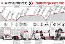 CXM / Customer Experience Management / by Alberto Bokos