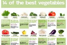 Healthy Foods: What To Eat / Ever wonder what foods you should be eating?  This board can help!