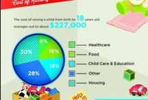 Infographics / Board of awesomely designed infographics