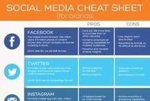 Social Media / La comunicación e interacción en las redes sociales, sus ventajas, sus desventajas y usos.