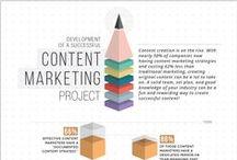 Marketing de contenidos / Vivimos de contenidos y con contenidos