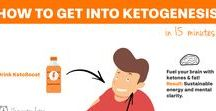 Keto For Beginners / Learn about the process of Ketosis and Ketogenesis. Kick your body into fat-burning mode with Hyten's KetoBoost product!