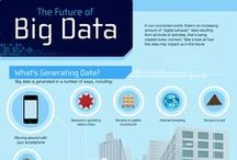 Big Data / Metodologia / by José Luis Vázquez