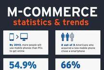e-Commerce / Digital Advertising / by José Luis Vázquez