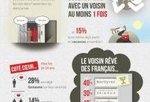 Marché #immobilier infographies / Toutes les infographies sur l'immobilier, le logement, l'habitat...
