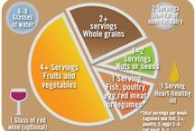 Mediterranean Diet / People who live on the Greek islands in the Aegean Sea and those who live along the coast line of the Mediterranen Sea, often enjoy good health and long life well into the 9th decade, mostly  due to the foods they eat.