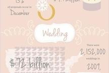 wedding organisation