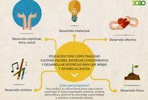 Educación escolar / Infografía sobre el sistema escolar chileno.