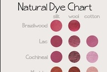 Natural Dyeing / by Nurture Nature Project