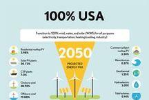 100% Renewable Plans!