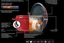 Staub Innovation & Design / Information, Knowledge, Success, Perfection / by Staub