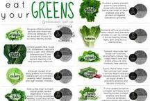 Greens-Kale-Mustard-Turnips-Collard, etc / by Linda