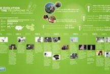 Timeline Infographics / Diverses infografies