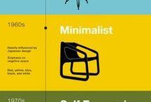 Teaching Graphic Design - Advice