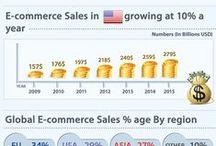 Ecommerce / #ecommerce #onlineretail #strategy #stats