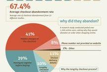 Infographics / Handige Inforgraphics van YAPP en het Web