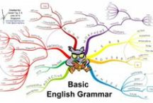 Study of English / Resources for learning English