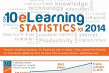 E-learning / by Marijn Jenné
