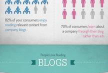 blog, business & branding