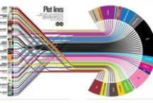 Data Viz Visualization / by Claudia Brenner
