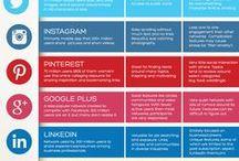 #socialmedia / Actualités et statistiques sur les réseaux sociaux (Facebook, Google +, Twitter, Instagram...)