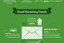 #marketing / Actualité du marketing, des marques, de la publicité, des agences et de la communication