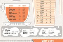 Food Information