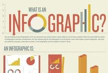 Infographics انفوغرافيكس / by Dr. Marwan Haddad